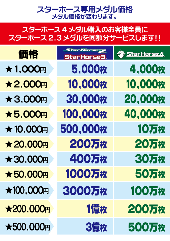 メダル貸出価格表3