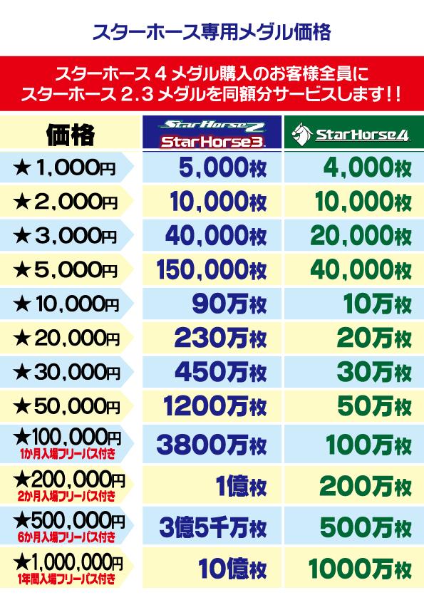 メダル貸出価格表123