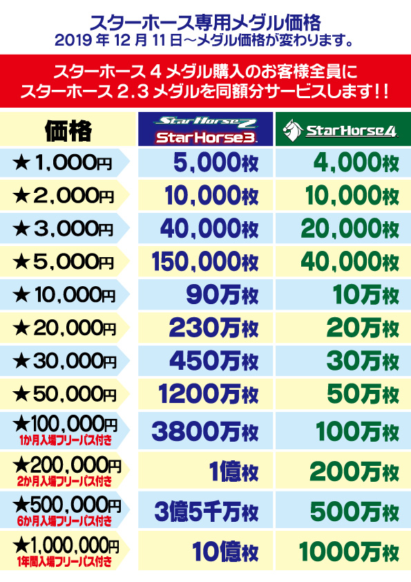 メダル貸出価格表12